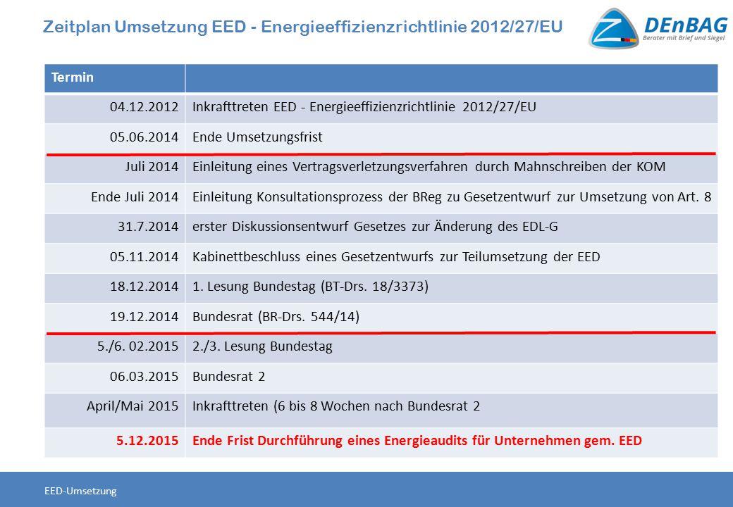 Termin 04.12.2012Inkrafttreten EED - Energieeffizienzrichtlinie 2012/27/EU 05.06.2014Ende Umsetzungsfrist Juli 2014Einleitung eines Vertragsverletzung