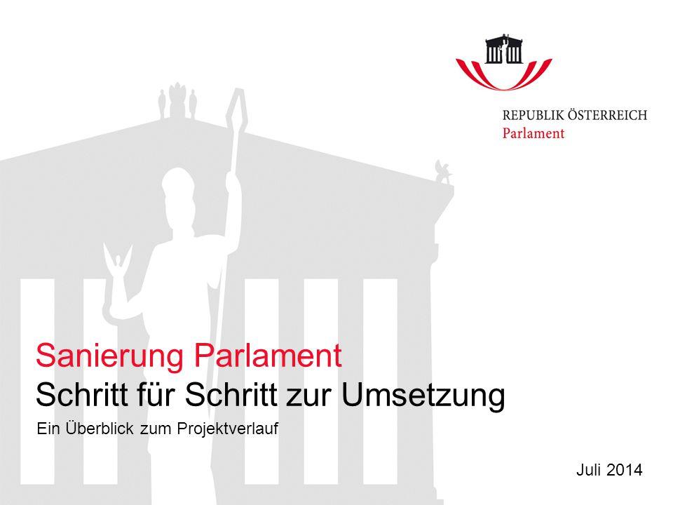 Sanierung Parlament Schritt für Schritt zur Umsetzung Ein Überblick zum Projektverlauf Juli 2014