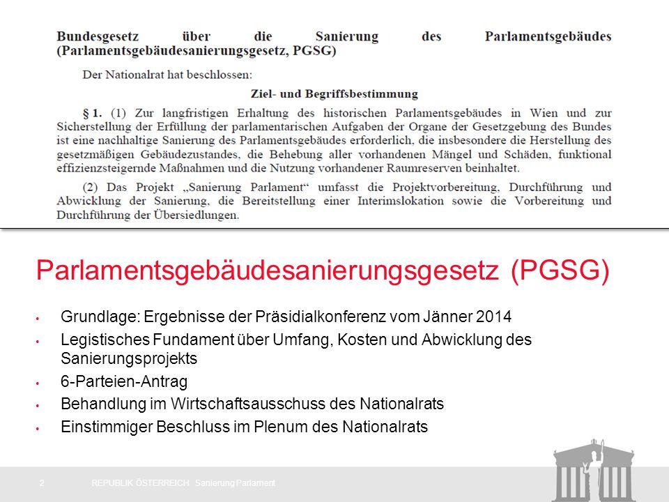 3REPUBLIK ÖSTERREICH Sanierung Parlament Was steht im PGSG.