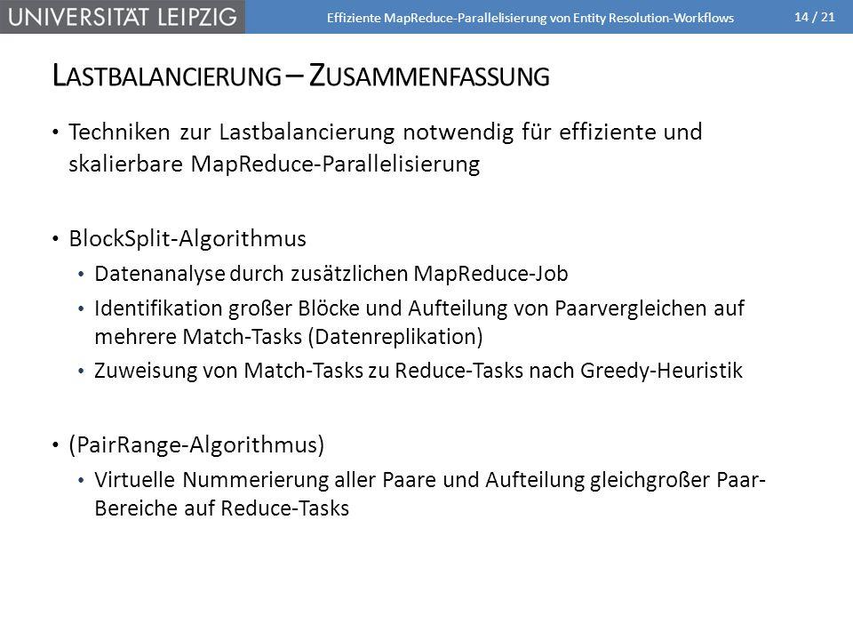 14 / 21 L ASTBALANCIERUNG – Z USAMMENFASSUNG Techniken zur Lastbalancierung notwendig für effiziente und skalierbare MapReduce-Parallelisierung BlockS