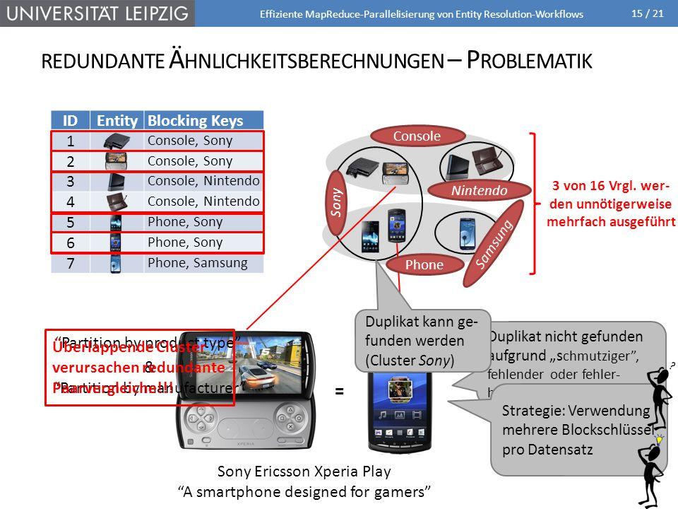 """15 / 21 IDEntity Blocking Keys 1 2 3 4 5 6 7 IDEntity Blocking Keys 1 Console 2 3 4 5 6 7 IDEntity Blocking Keys 1 Console 2 3 4 5 Phone 6 7 REDUNDANTE Ä HNLICHKEITSBERECHNUNGEN – P ROBLEMATIK Effiziente MapReduce-Parallelisierung von Entity Resolution-Workflows IDEntity Blocking Keys 1 Console, Sony 2 3 Console 4 5 Phone, Sony 6 7 Phone IDEntity Blocking Keys 1 Console, Sony 2 3 Console, Nintendo 4 5 Phone, Sony 6 7 Phone IDEntity Blocking Keys 1 Console, Sony 2 3 Console, Nintendo 4 5 Phone, Sony 6 7 Phone, Samsung = Sony Ericsson Xperia Play A smartphone designed for gamers Partition by product type & Partition by manufacturer Duplikat nicht gefunden aufgrund """"s chmutziger , fehlender oder fehler- hafter Attributwerte Strategie: Verwendung mehrere Blockschlüssel pro Datensatz Duplikat kann ge- funden werden (Cluster Sony) Überlappende Cluster verursachen redundante Paarvergleiche!!."""