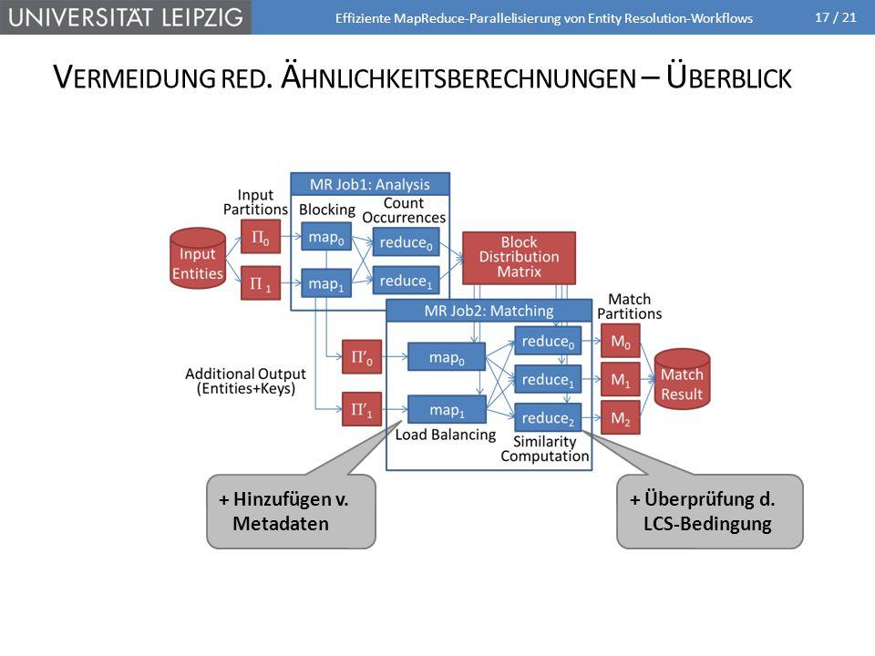 17 / 21 V ERMEIDUNG RED. Ä HNLICHKEITSBERECHNUNGEN – Ü BERBLICK Effiziente MapReduce-Parallelisierung von Entity Resolution-Workflows + Überprüfung d.