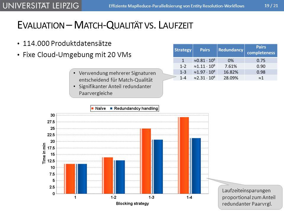 19 / 21 E VALUATION – M ATCH -Q UALITÄT VS. L AUFZEIT 114.000 Produktdatensätze Fixe Cloud-Umgebung mit 20 VMs Effiziente MapReduce-Parallelisierung v