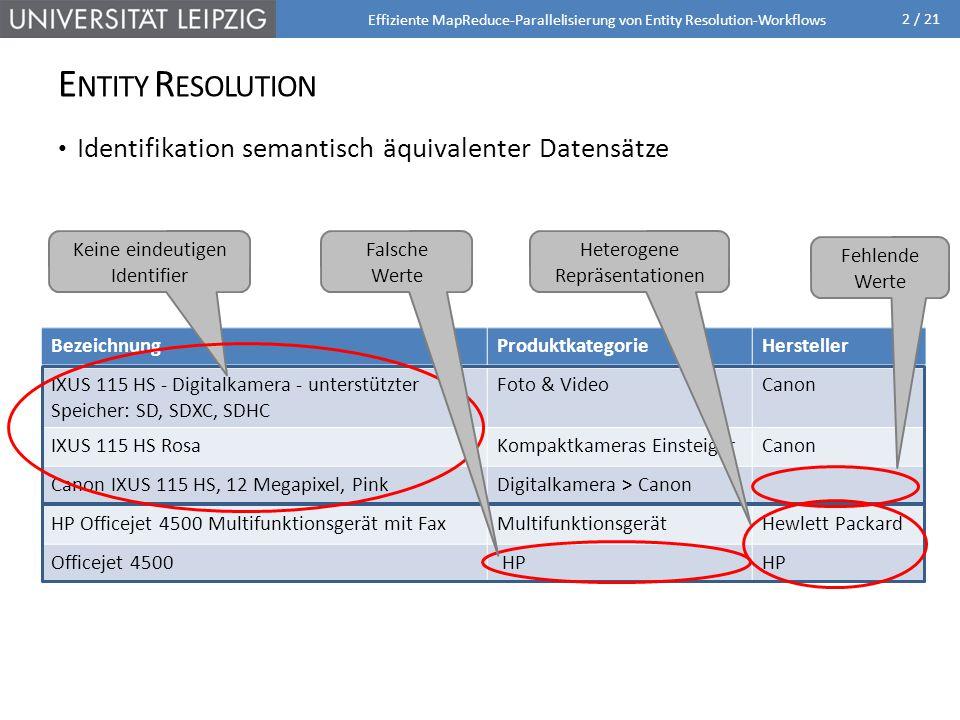 2 / 21 E NTITY R ESOLUTION Effiziente MapReduce-Parallelisierung von Entity Resolution-Workflows Identifikation semantisch äquivalenter Datensätze BezeichnungProduktkategorieHersteller IXUS 115 HS - Digitalkamera - unterstützter Speicher: SD, SDXC, SDHC Foto & VideoCanon IXUS 115 HS RosaKompaktkameras EinsteigerCanon Canon IXUS 115 HS, 12 Megapixel, PinkDigitalkamera > Canon HP Officejet 4500 Multifunktionsgerät mit FaxMultifunktionsgerätHewlett Packard Officejet 4500 HP Fehlende Werte Heterogene Repräsentationen Keine eindeutigen Identifier Falsche Werte