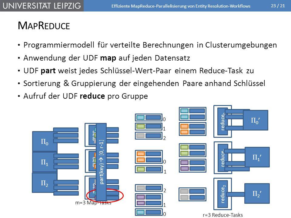 23 / 21 M AP R EDUCE Effiziente MapReduce-Parallelisierung von Entity Resolution-Workflows Programmiermodell für verteilte Berechnungen in Clusterumgebungen Anwendung der UDF map auf jeden Datensatz UDF part weist jedes Schlüssel-Wert-Paar einem Reduce-Task zu Sortierung & Gruppierung der eingehenden Paare anhand Schlüssel Aufruf der UDF reduce pro Gruppe m=3 Map-Tasks map 2 map 1 map 0 Input data part(key)  [0, r-1] 0 1 2 0 1 2 1 0 reduce 0 reduce 1 reduce 2 r=3 Reduce-Tasks