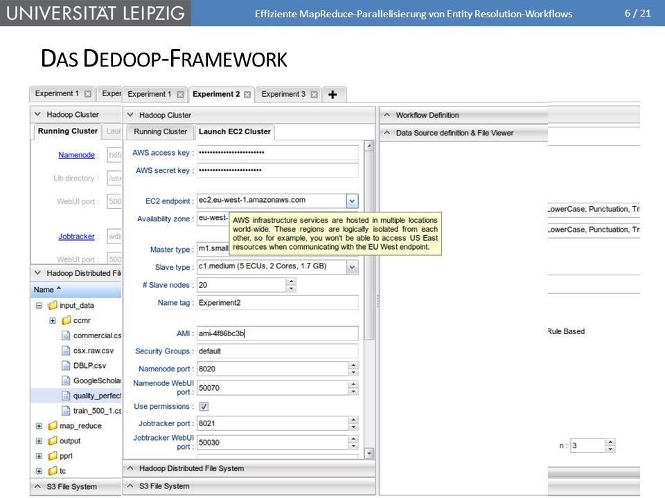 6 / 21 D AS D EDOOP -F RAMEWORK Dedoop = Deduplication with Hadoop Effiziente MapReduce-Parallelisierung von Entity Resolution-Workflows