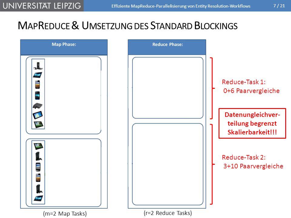 7 / 21 M AP R EDUCE & U MSETZUNG DES S TANDARD B LOCKINGS Effiziente MapReduce-Parallelisierung von Entity Resolution-Workflows Reduce-Task 1: 0+6 Paarvergleiche Reduce-Task 2: 3+10 Paarvergleiche Datenungleichver- teilung begrenzt Skalierbarkeit!!.