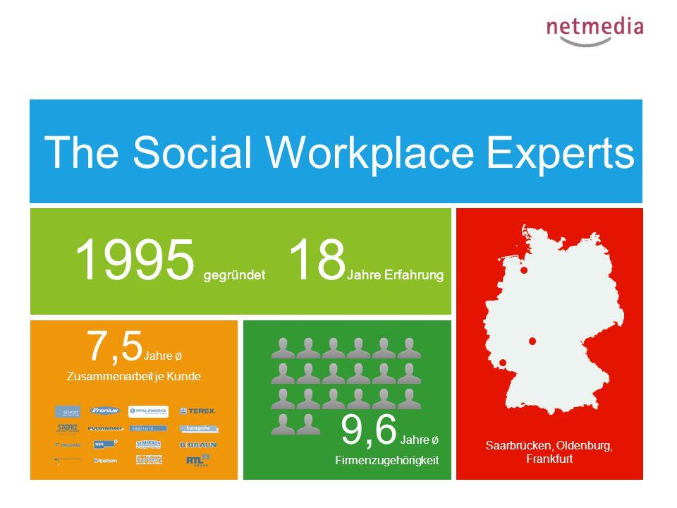 Saarbrücken, Oldenburg, Frankfurt 1995 gegründet 18 Jahre Erfahrung 9,6 Jahre ∅ Firmenzugehörigkeit 7,5 Jahre ∅ Zusammenarbeit je Kunde The Social Wor