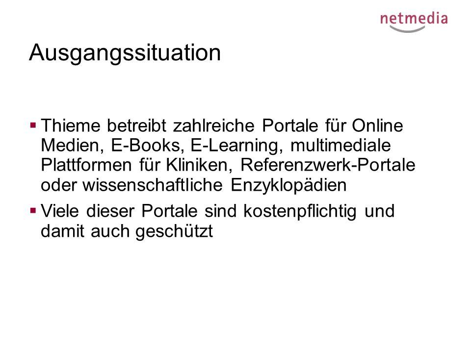 Ausgangssituation  Für die Portale gibt es unterschiedliche Authentifizierungsmöglichkeiten  Login / Passwort  IP basierte Authentifizierung  Shibboleth  OpenAthens  Society / Cooperation und Partnership Token