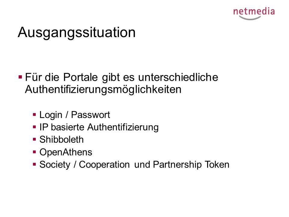 Problem  Alle Portale haben in der Regel eine andere technische Basis und ein anderes Authentifizierungsverfahren.
