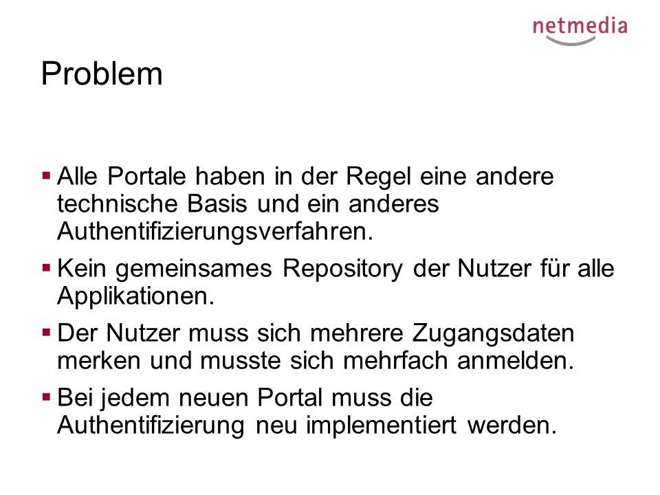 Problem  Alle Portale haben in der Regel eine andere technische Basis und ein anderes Authentifizierungsverfahren.  Kein gemeinsames Repository der