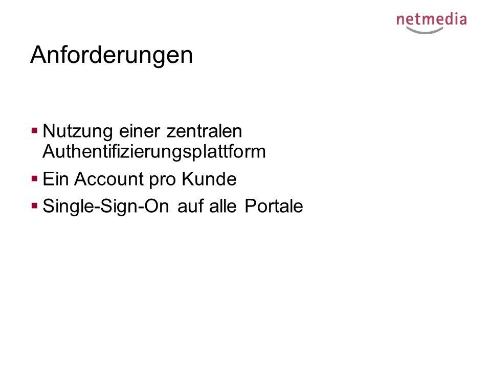Anforderungen  Nutzung einer zentralen Authentifizierungsplattform  Ein Account pro Kunde  Single-Sign-On auf alle Portale