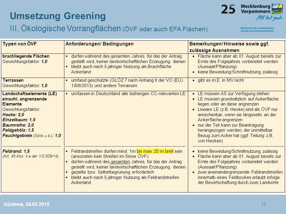 Güstrow, 24.02.2015 Typen von ÖVF:Anforderungen/ Bedingungen Bemerkungen/ Hinweise sowie ggf. zulässige Ausnahmen brachliegende Flächen Gewichtungsfak