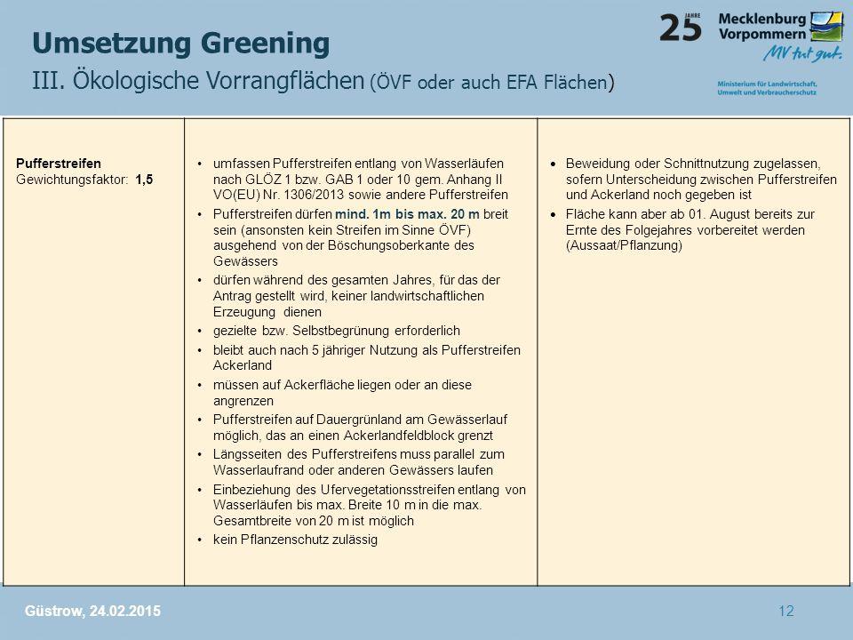Umsetzung Greening III. Ökologische Vorrangflächen (ÖVF oder auch EFA Flächen) Güstrow, 24.02.2015 Pufferstreifen Gewichtungsfaktor: 1,5 umfassen Puff