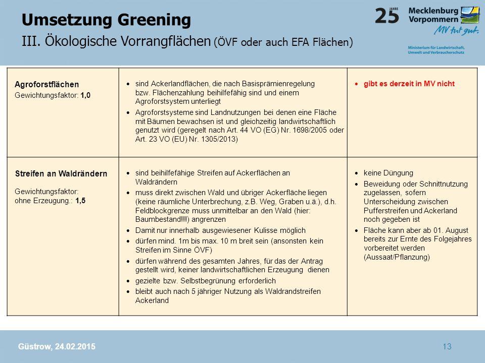 Umsetzung Greening III. Ökologische Vorrangflächen (ÖVF oder auch EFA Flächen) Güstrow, 24.02.2015 Agroforstflächen Gewichtungsfaktor: 1,0  sind Acke