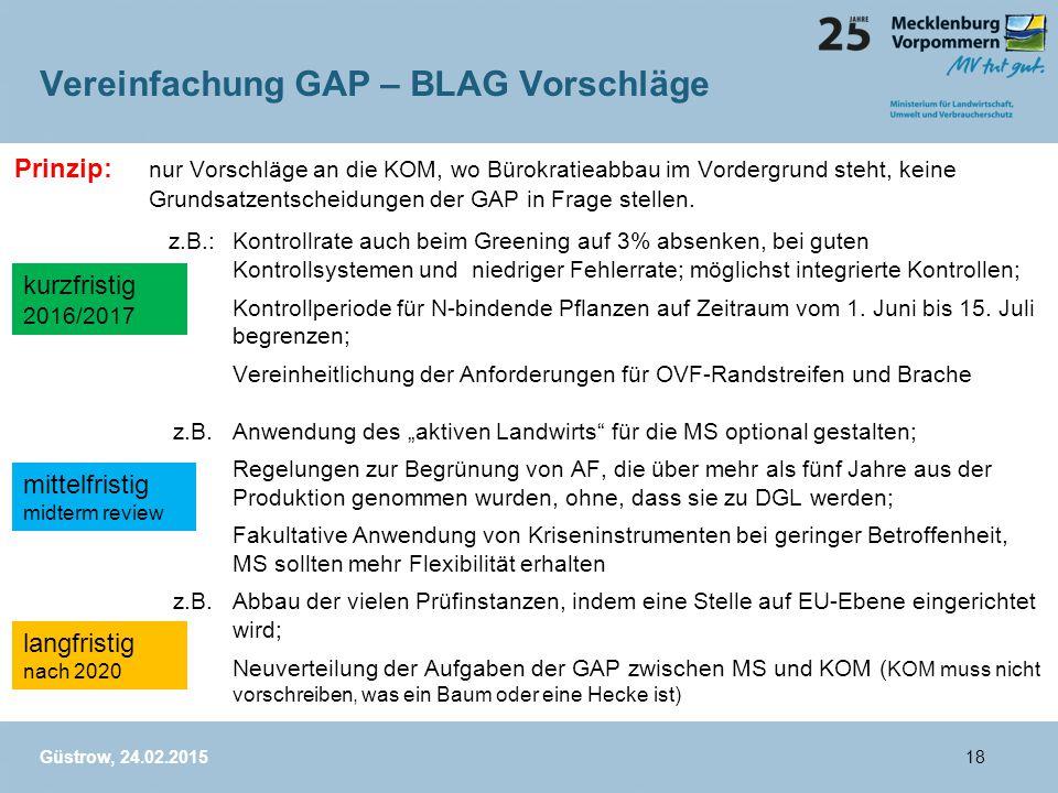 Vereinfachung GAP – BLAG Vorschläge Prinzip: nur Vorschläge an die KOM, wo Bürokratieabbau im Vordergrund steht, keine Grundsatzentscheidungen der GAP