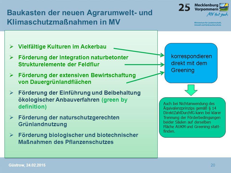 Baukasten der neuen Agrarumwelt- und Klimaschutzmaßnahmen in MV Güstrow, 24.02.2015  Vielfältige Kulturen im Ackerbau  Förderung der Integration nat