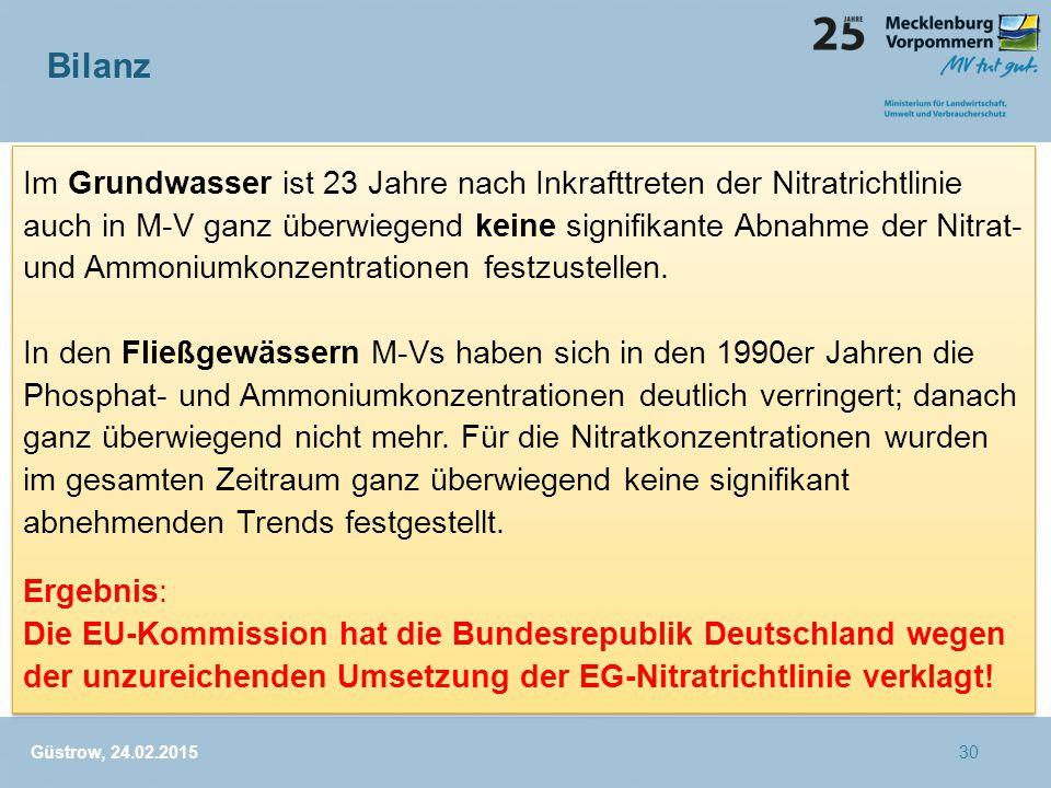 Bilanz Im Grundwasser ist 23 Jahre nach Inkrafttreten der Nitratrichtlinie auch in M-V ganz überwiegend keine signifikante Abnahme der Nitrat- und Ammoniumkonzentrationen festzustellen.