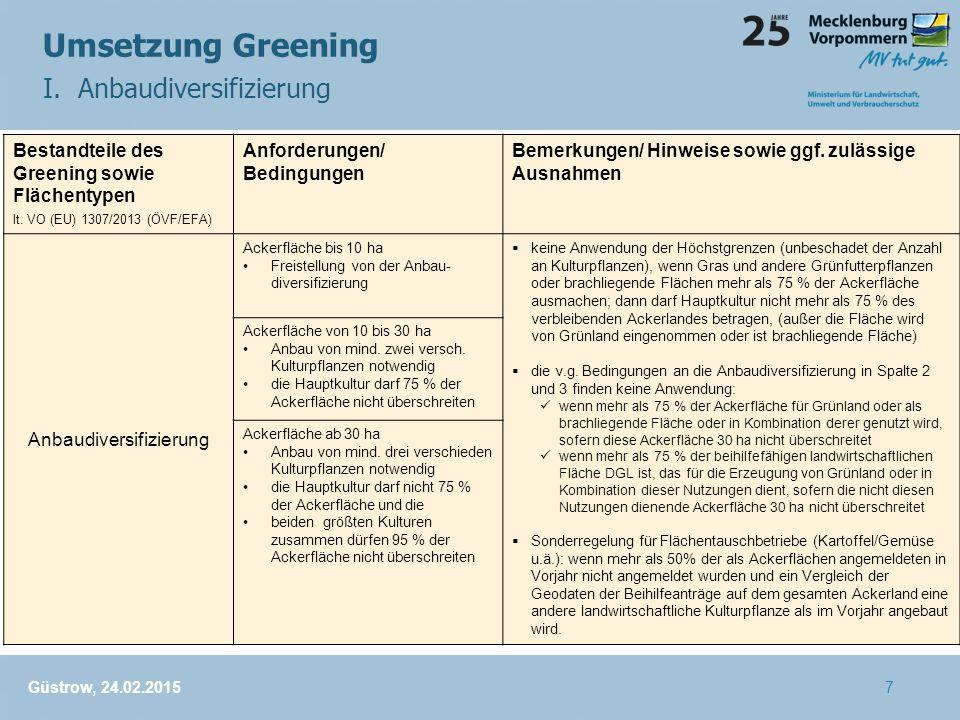 Umsetzung Greening I. Anbaudiversifizierung Güstrow, 24.02.2015 Bestandteile des Greening sowie Flächentypen lt. VO (EU) 1307/2013 (ÖVF/EFA) Anforderu