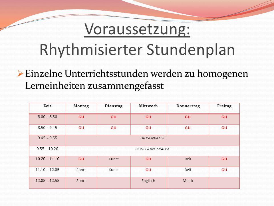 Voraussetzung: Rhythmisierter Stundenplan  Einzelne Unterrichtsstunden werden zu homogenen Lerneinheiten zusammengefasst ZeitMontagDienstagMittwochDo
