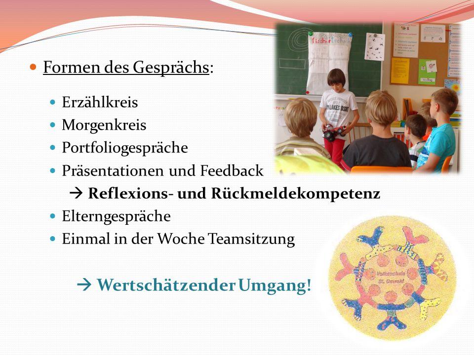 Formen des Gesprächs: Erzählkreis Morgenkreis Portfoliogespräche Präsentationen und Feedback  Reflexions- und Rückmeldekompetenz Elterngespräche Einm