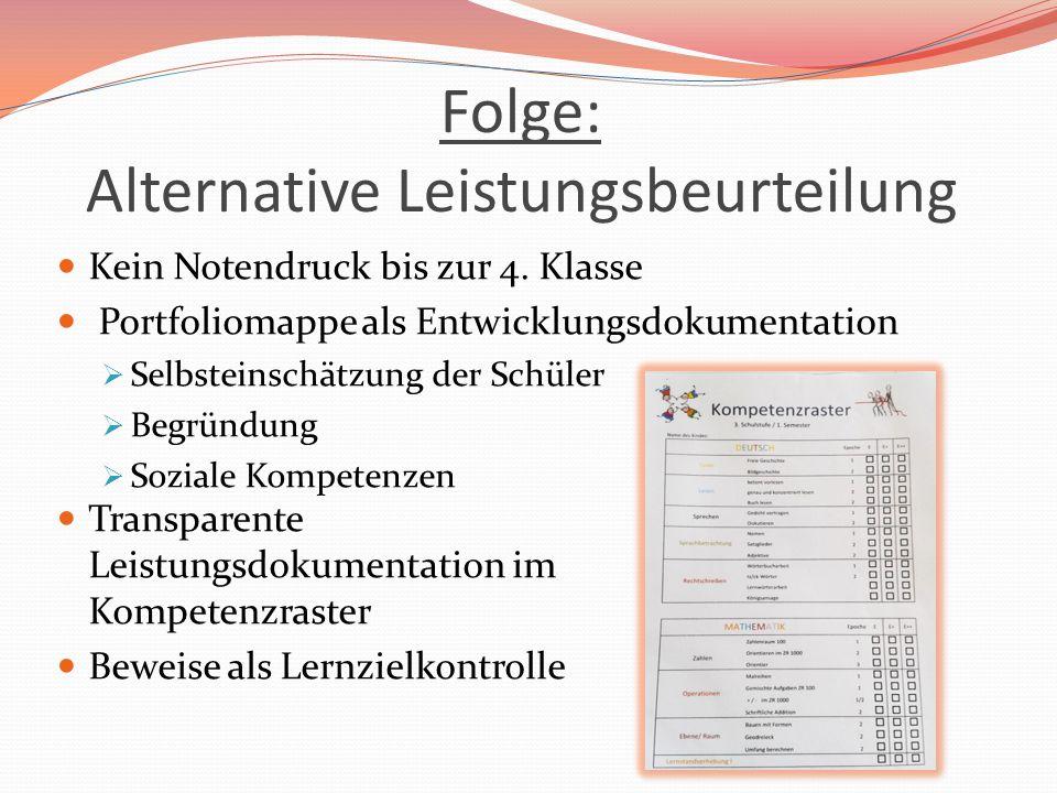 Folge: Alternative Leistungsbeurteilung Kein Notendruck bis zur 4. Klasse Portfoliomappe als Entwicklungsdokumentation  Selbsteinschätzung der Schüle