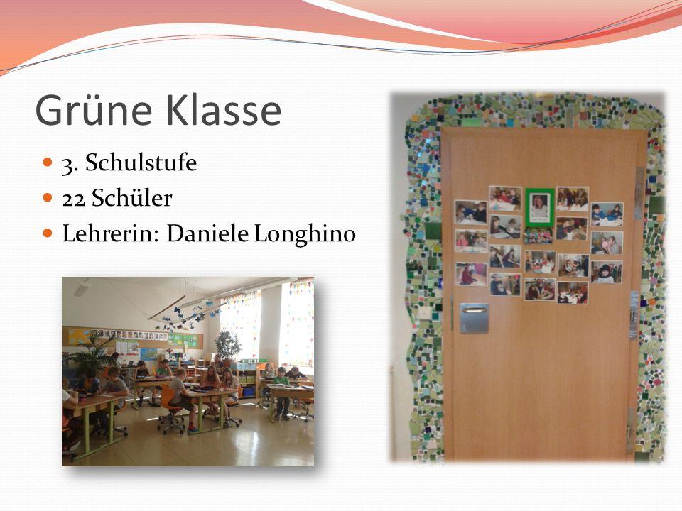 Zusammenarbeit im Kollegium Elternarbeit Lernpaten: Von- und miteinander Lernen Projekte