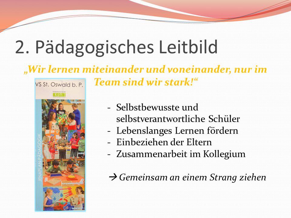 3. Umsetzung des pädagogischen Leitbildes durch die 4 Bildungs- grundformen der Jenaplan-Pädagogik