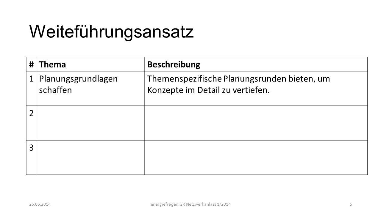 Weiteführungsansatz #ThemaBeschreibung 1Planungsgrundlagen schaffen Themenspezifische Planungsrunden bieten, um Konzepte im Detail zu vertiefen. 2 3 2