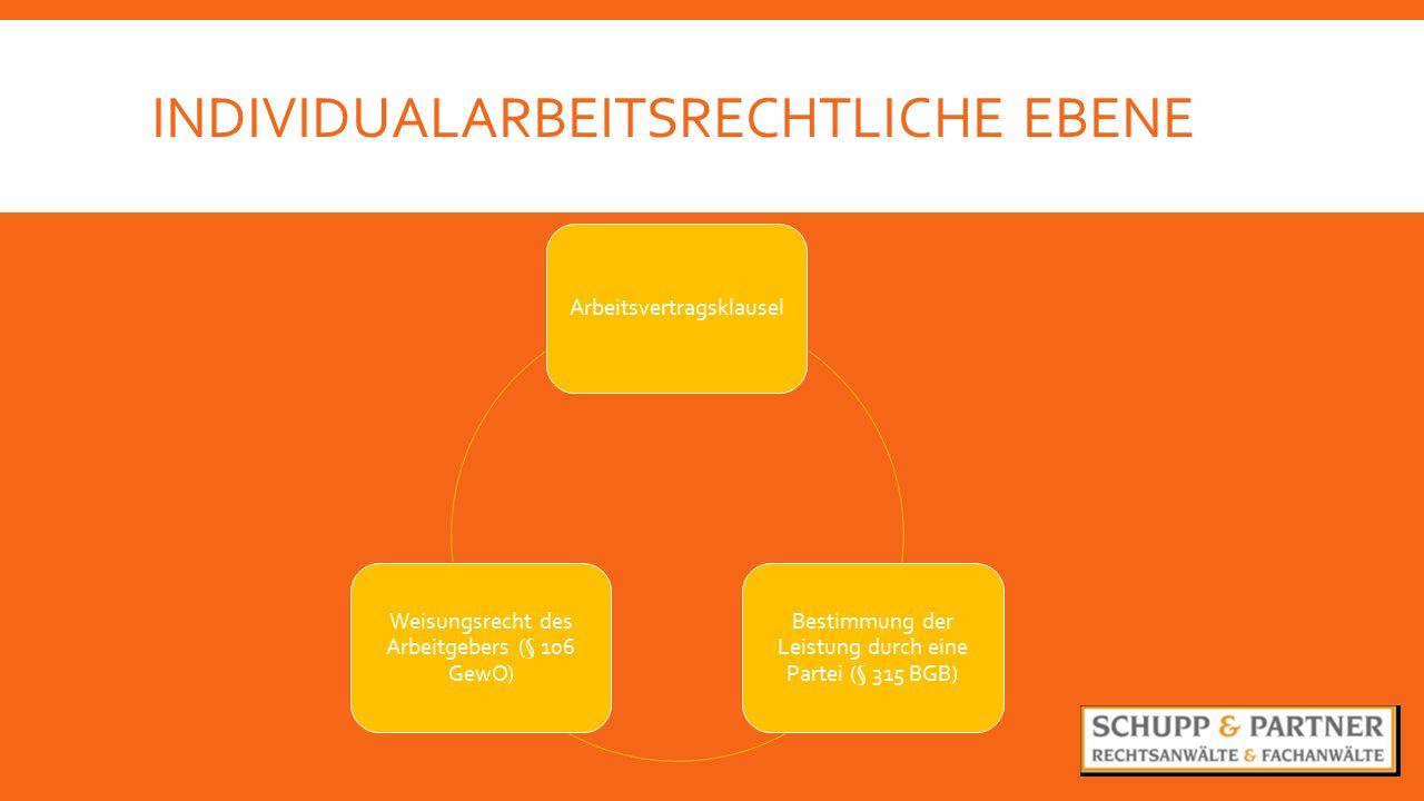 INDIVIDUALARBEITSRECHTLICHE EBENE Arbeitsvertragsklausel Bestimmung der Leistung durch eine Partei (§ 315 BGB) Weisungsrecht des Arbeitgebers (§ 106 G