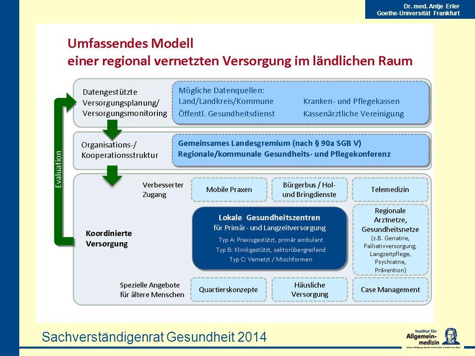 Dr. med. Antje Erler Goethe-Universität Frankfurt Sachverständigenrat Gesundheit 2014