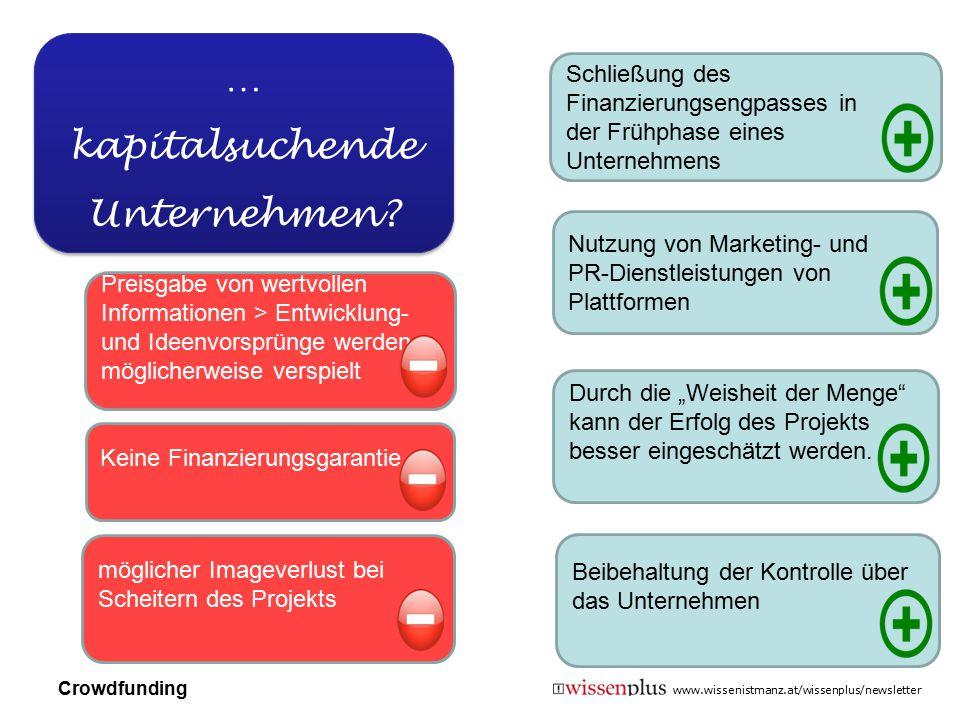 www.wissenistmanz.at/wissenplus/newsletter … kapitalsuchende Unternehmen? Schließung des Finanzierungsengpasses in der Frühphase eines Unternehmens Nu