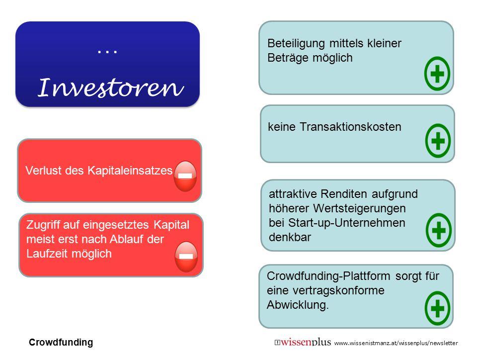www.wissenistmanz.at/wissenplus/newsletter … Investoren Verlust des Kapitaleinsatzes Zugriff auf eingesetztes Kapital meist erst nach Ablauf der Laufz
