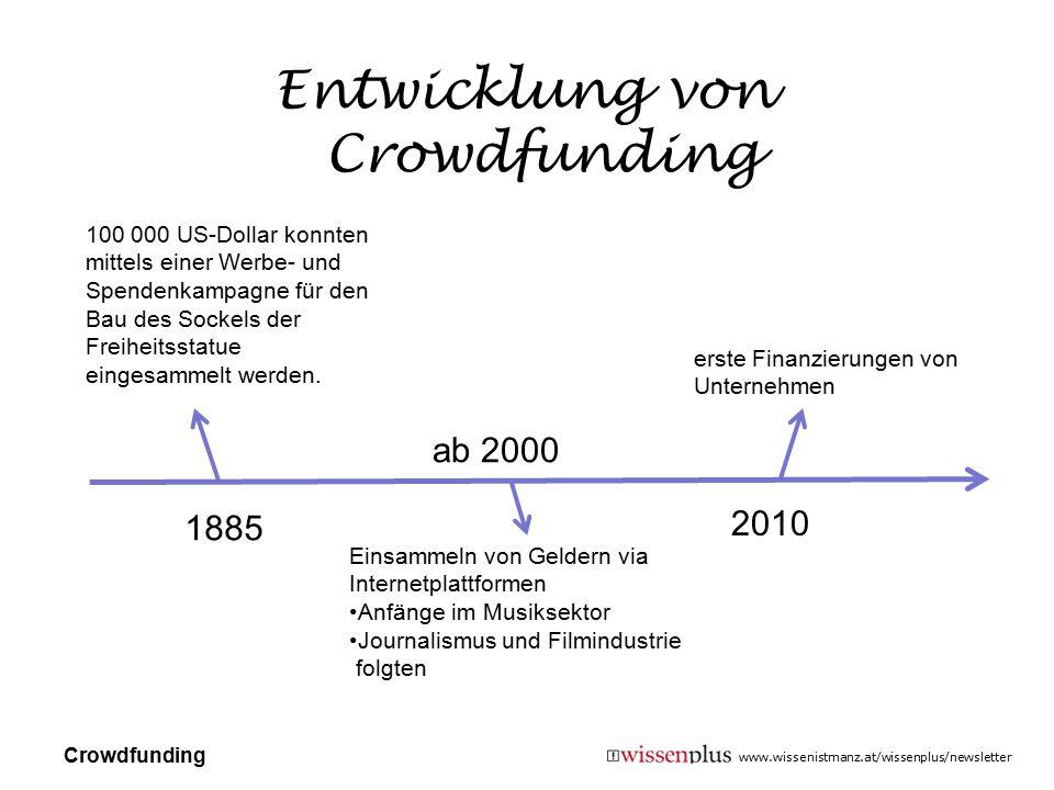www.wissenistmanz.at/wissenplus/newsletter Entwicklung von Crowdfunding 1885 ab 2000 2010 100 000 US-Dollar konnten mittels einer Werbe- und Spendenka