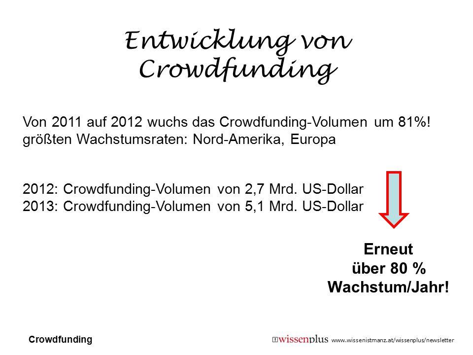 www.wissenistmanz.at/wissenplus/newsletter 2012: Crowdfunding-Volumen von 2,7 Mrd. US-Dollar 2013: Crowdfunding-Volumen von 5,1 Mrd. US-Dollar Erneut