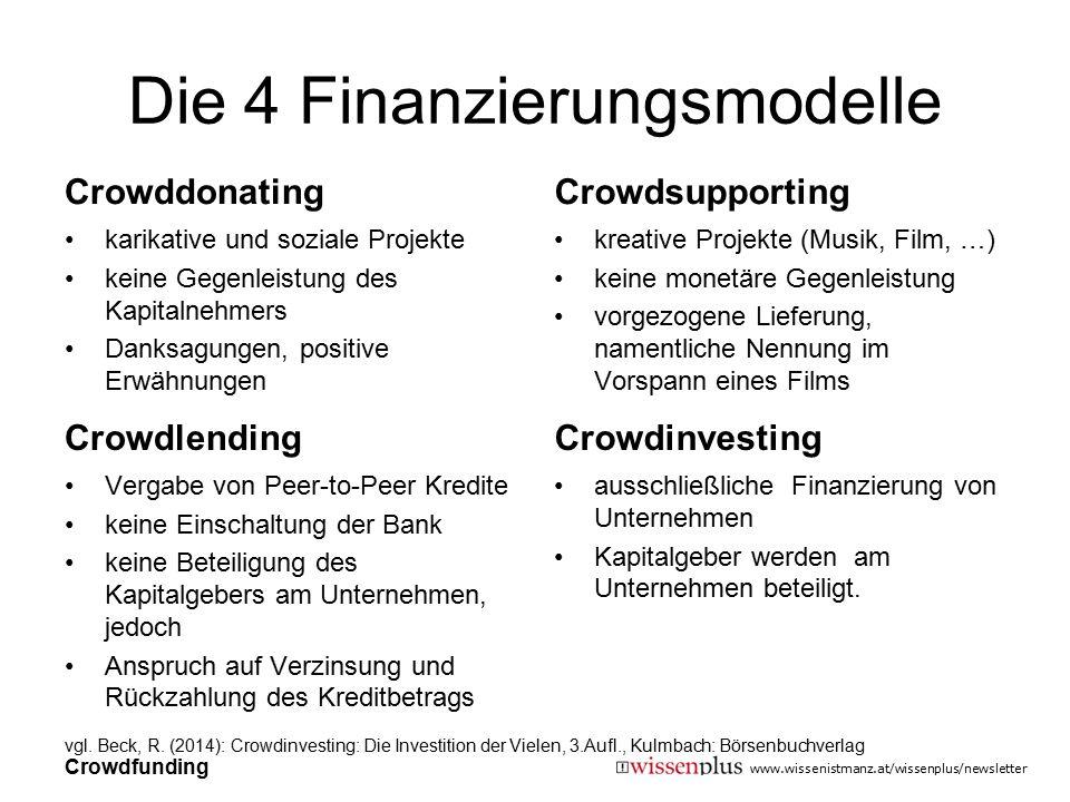 www.wissenistmanz.at/wissenplus/newsletter Die 4 Finanzierungsmodelle Crowddonating karikative und soziale Projekte keine Gegenleistung des Kapitalneh