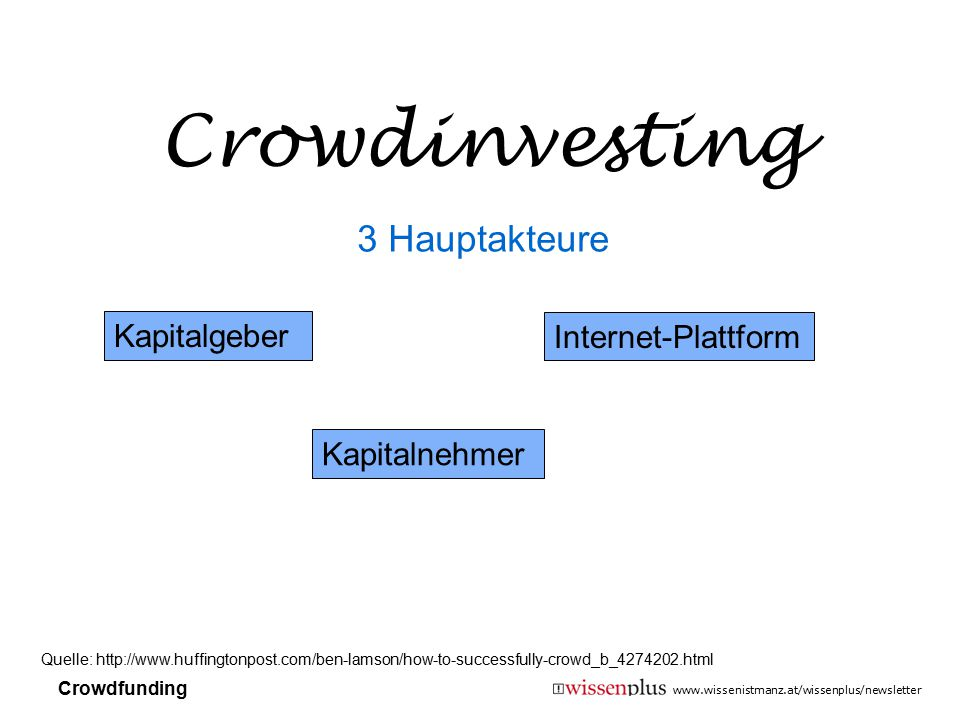 www.wissenistmanz.at/wissenplus/newsletter Crowdinvesting Quelle: http://www.huffingtonpost.com/ben-lamson/how-to-successfully-crowd_b_4274202.html Cr