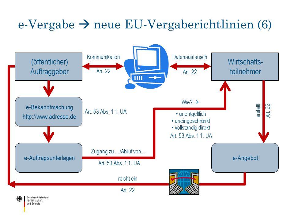 (öffentlicher) Auftraggeber e-Vergabe  neue EU-Vergaberichtlinien (6) Wirtschafts- teilnehmer KommunikationDatenaustausch e-Bekanntmachung http://www
