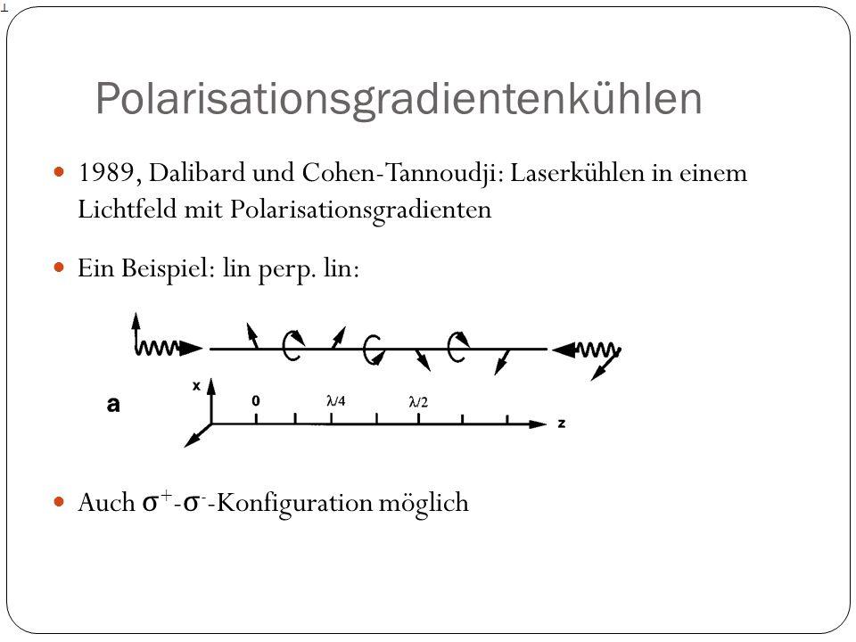 Polarisationsgradientenkühlen 1989, Dalibard und Cohen-Tannoudji: Laserkühlen in einem Lichtfeld mit Polarisationsgradienten Ein Beispiel: lin perp. l