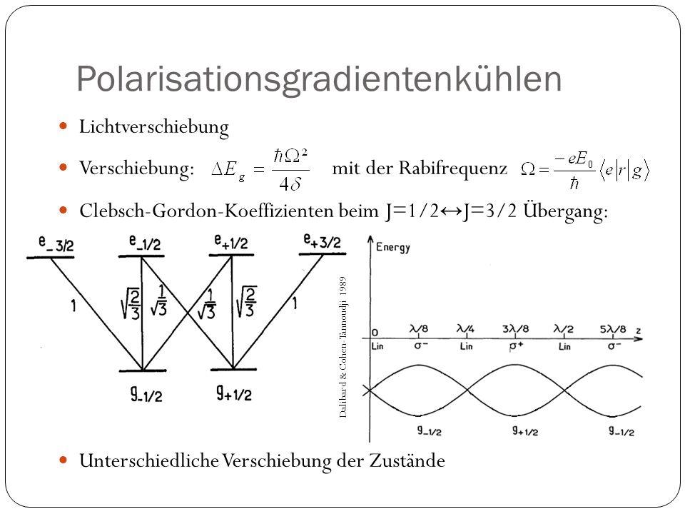 Polarisationsgradientenkühlen Lichtverschiebung Verschiebung:mit der Rabifrequenz Clebsch-Gordon-Koeffizienten beim J=1/2 ↔ J=3/2 Übergang: Unterschie