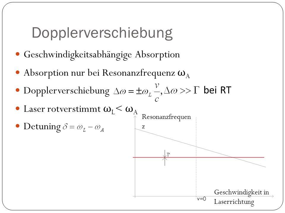 Dopplerverschiebung Geschwindigkeitsabhängige Absorption Absorption nur bei Resonanzfrequenz ω A Dopplerverschiebung, bei RT Laser rotverstimmt ω L <