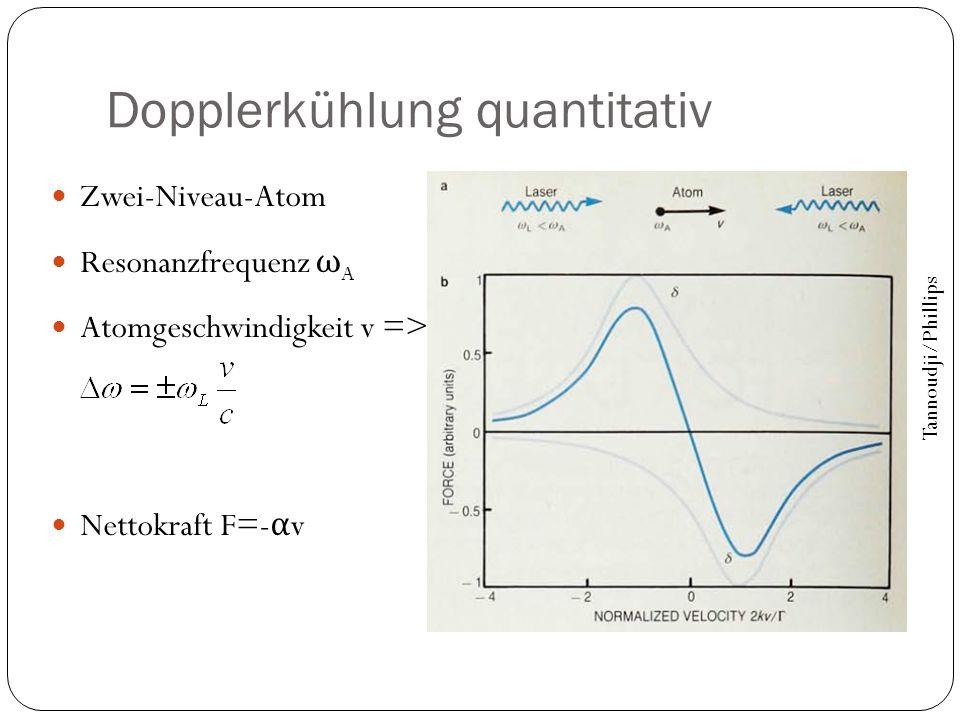 Dopplerkühlung quantitativ Zwei-Niveau-Atom Resonanzfrequenz ω A Atomgeschwindigkeit v => Nettokraft F=- α v Tannoudji/Phillips