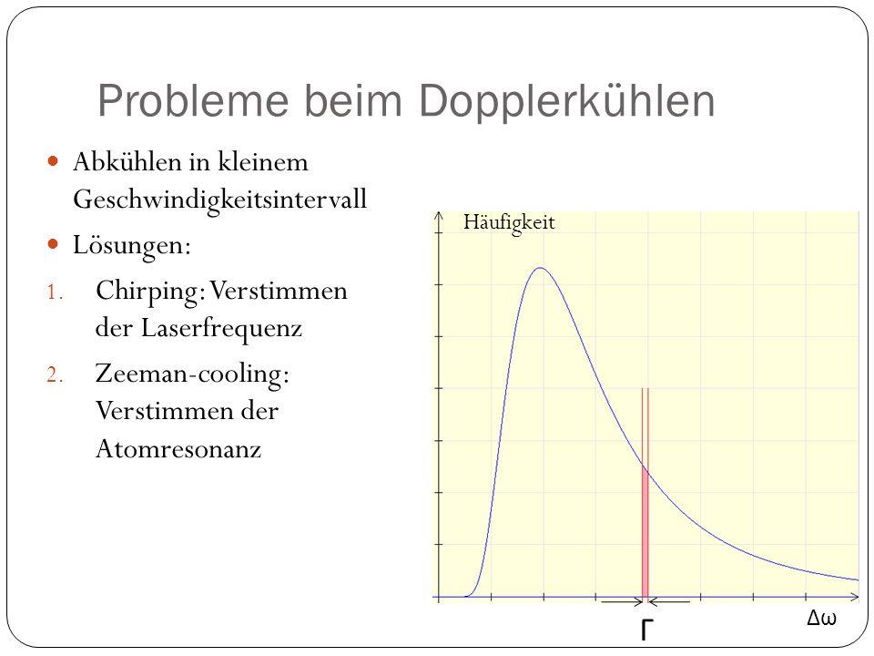 Probleme beim Dopplerkühlen Abkühlen in kleinem Geschwindigkeitsintervall Lösungen: 1. Chirping: Verstimmen der Laserfrequenz 2. Zeeman-cooling: Verst