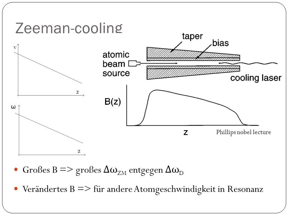 Zeeman-cooling Großes B => großes Δω ZM entgegen Δω D Verändertes B => für andere Atomgeschwindigkeit in Resonanz Phillips nobel lecture v z z ω