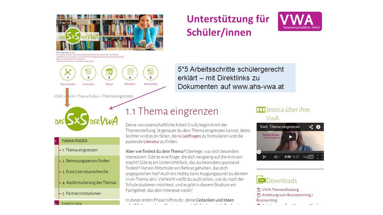 Unterstützung für Schüler/innen 5*5 Arbeitsschritte schülergerecht erklärt – mit Direktlinks zu Dokumenten auf www.ahs-vwa.at