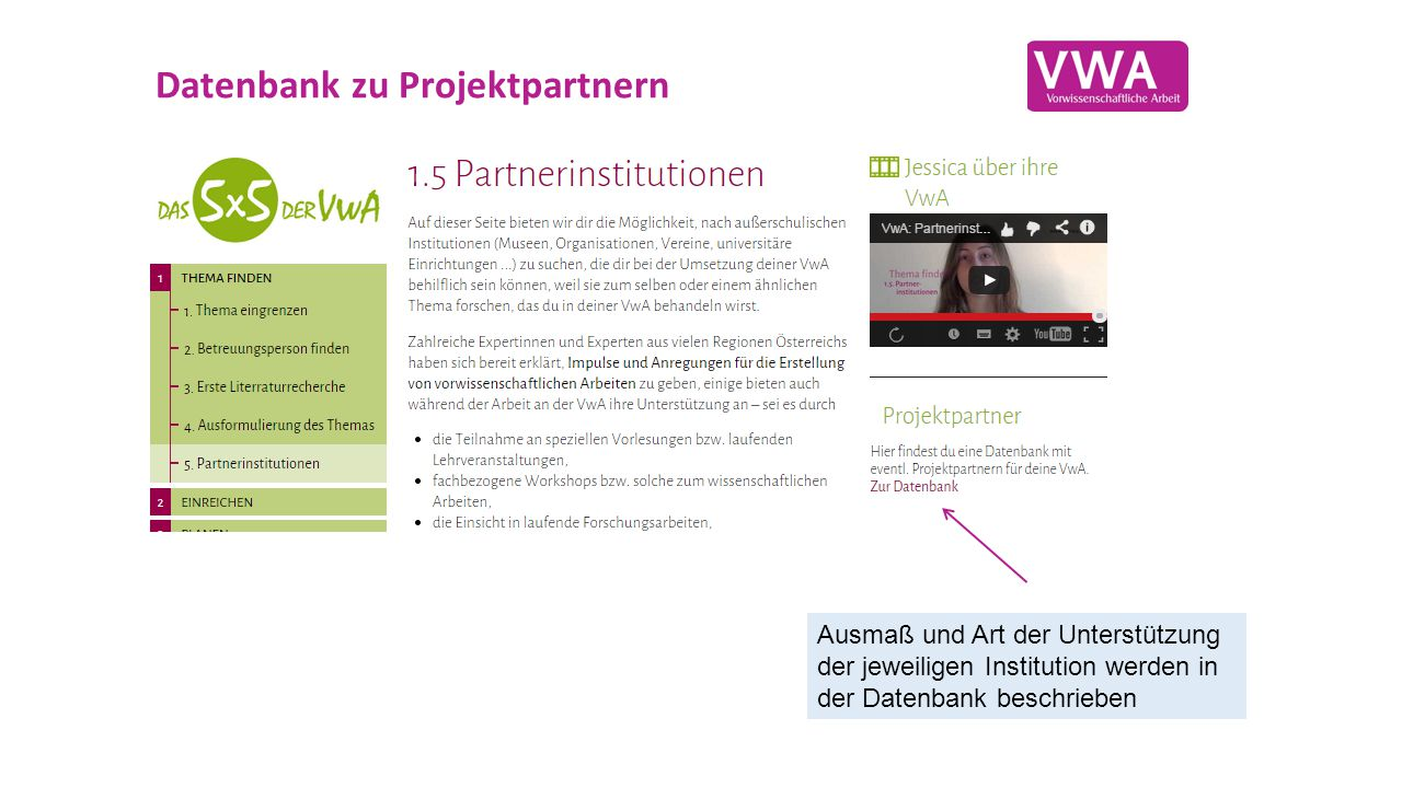 Datenbank zu Projektpartnern Ausmaß und Art der Unterstützung der jeweiligen Institution werden in der Datenbank beschrieben