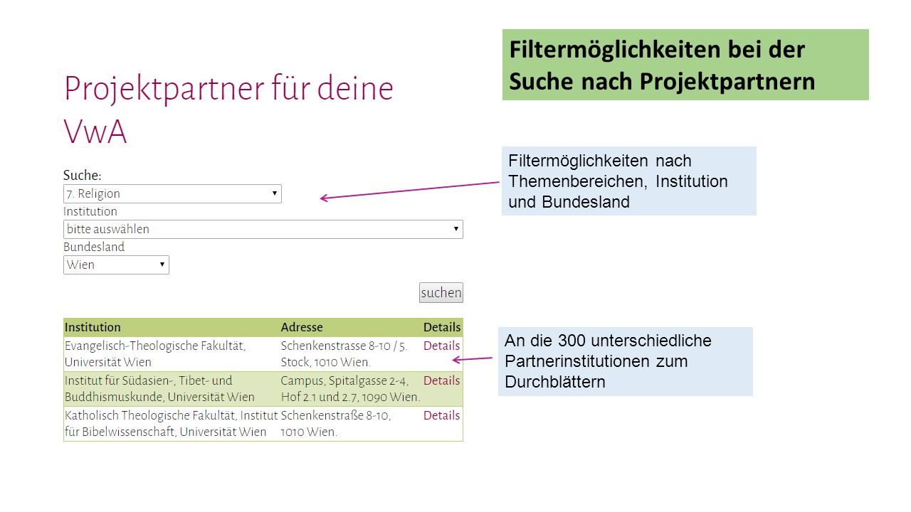 Filtermöglichkeiten nach Themenbereichen, Institution und Bundesland An die 300 unterschiedliche Partnerinstitutionen zum Durchblättern Filtermöglichkeiten bei der Suche nach Projektpartnern