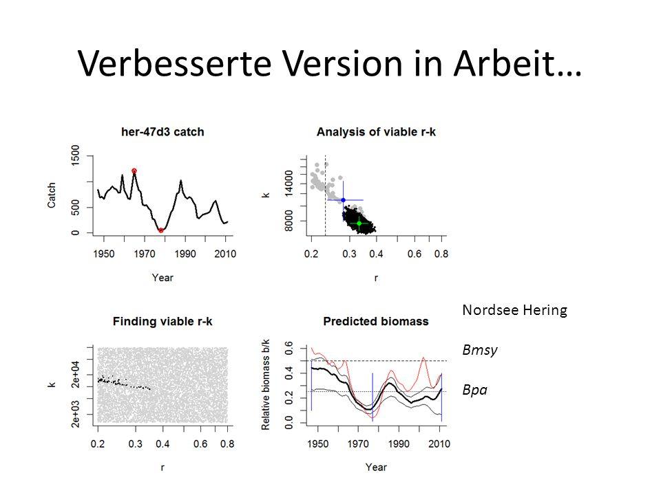 Verbesserte Version in Arbeit… Nordsee Hering Bmsy Bpa