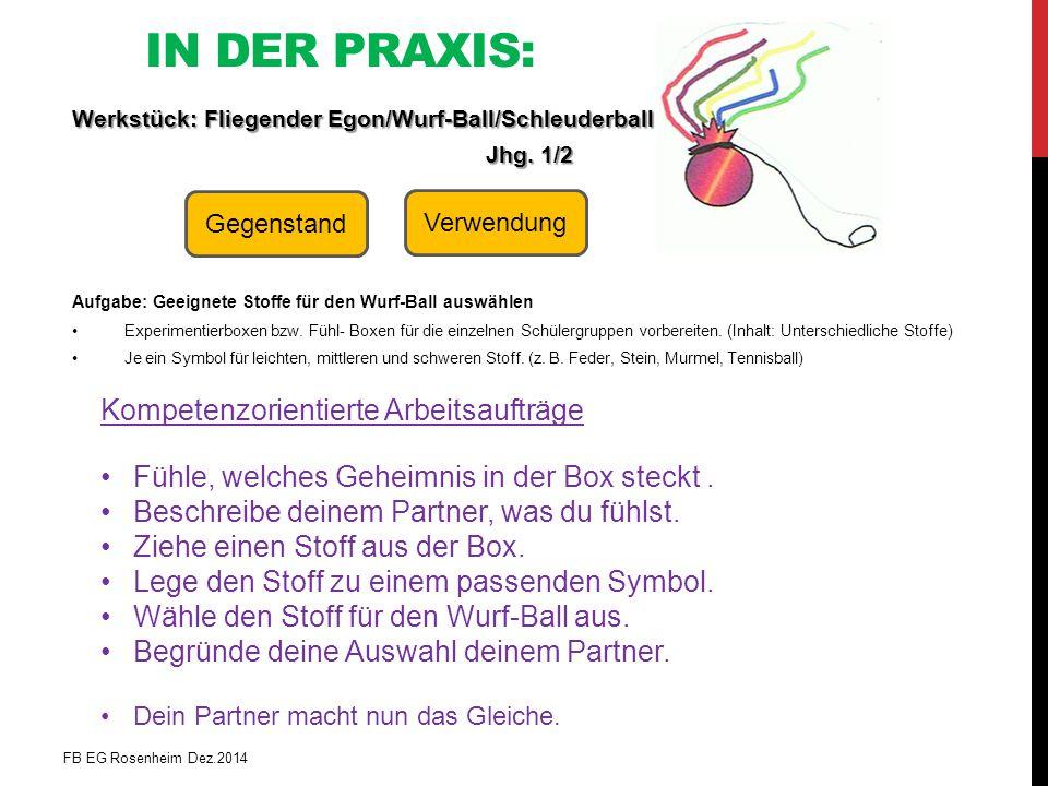 IN DER PRAXIS: Werkstück: Fliegender Egon/Wurf-Ball/Schleuderball Jhg. 1/2 Jhg. 1/2 Aufgabe: Geeignete Stoffe für den Wurf-Ball auswählen Experimentie