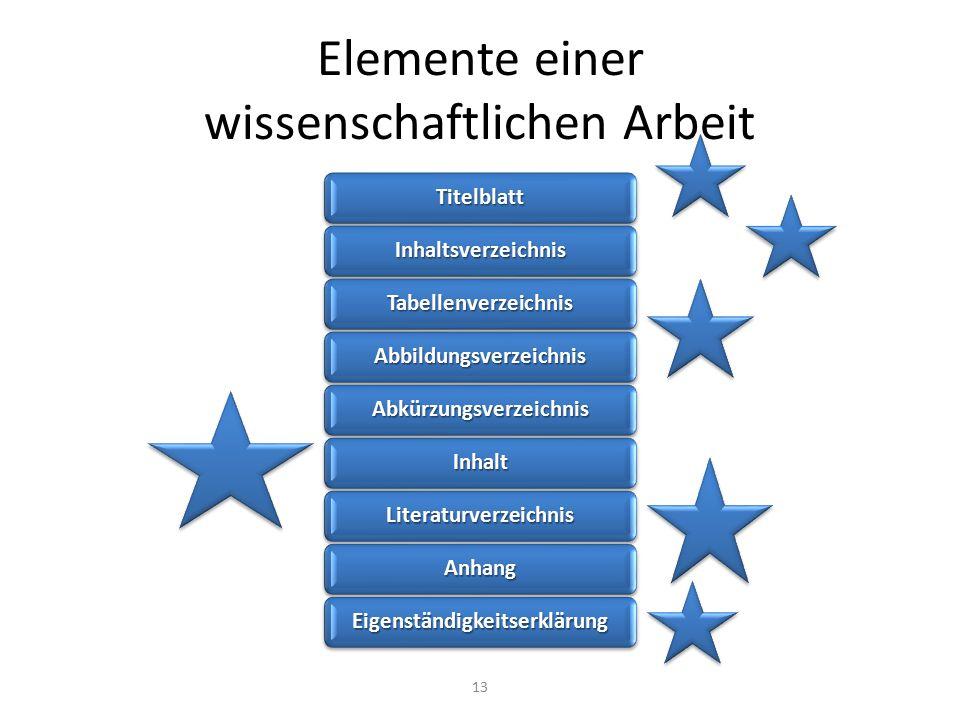 Elemente einer wissenschaftlichen Arbeit Titelblatt Inhaltsverzeichnis Tabellenverzeichnis Abbildungsverzeichnis Abkürzungsverzeichnis Inhalt Literatu